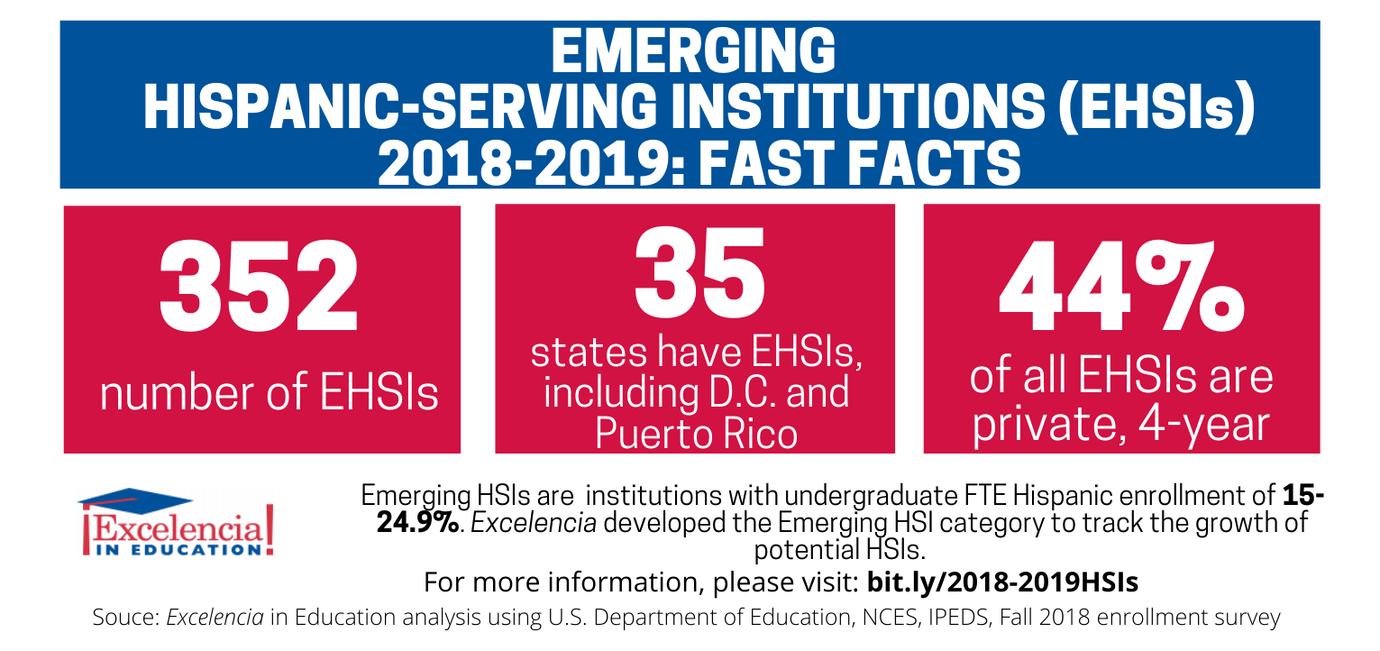 Infographic - Emerging Hispanic-Serving Institutions (EHSIs) 2018-2019