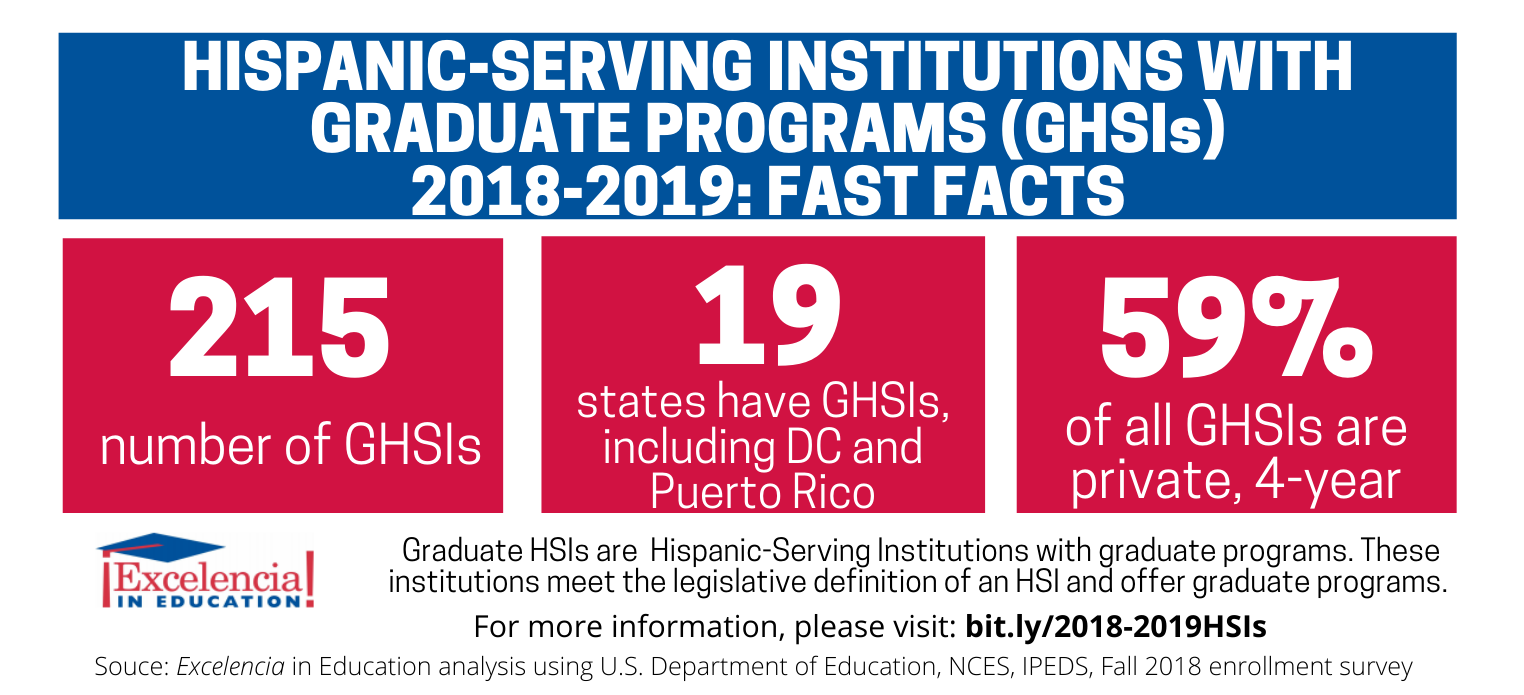 Infographic - Hispanic-Serving Institutions With Graduate Programs (GHSIs) 2018-2019