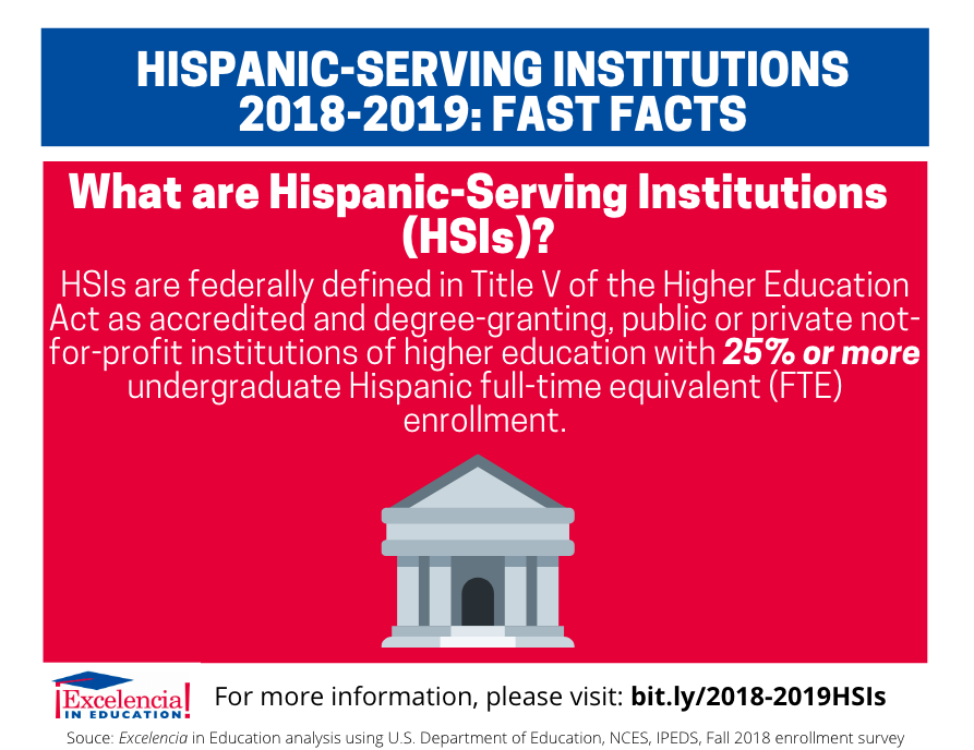 Infographic-What are Hispanic-Serving Institutions (HSIs)