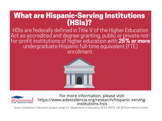 Definition of Hispanic-Serving Institutions (HSIs)