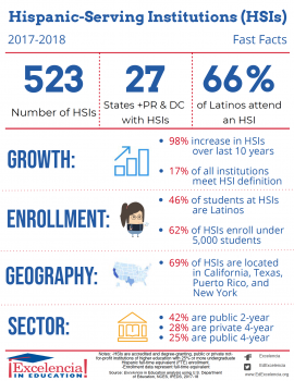 Infographic - Hispanic-Serving Institutions (HSIs) 2017-2018
