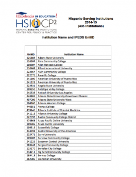 Hispanic-Serving Institutions (HSIs): 2014-15 - UnitID List