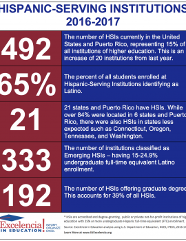 Infographic - Fast Facts - Hispanic-Serving Institutions (HSIs) 2016-2017